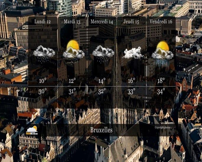 Exemple d'animation météo HTML pour une prévision à la semaine de la météo de Bruxelles